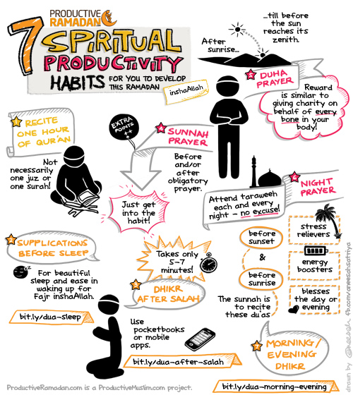 7 Ramadan Productivity Habits