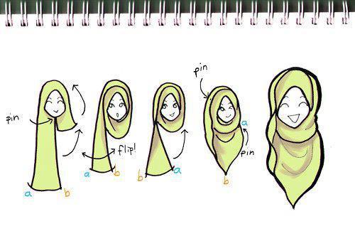 The Ramadan Hijabi