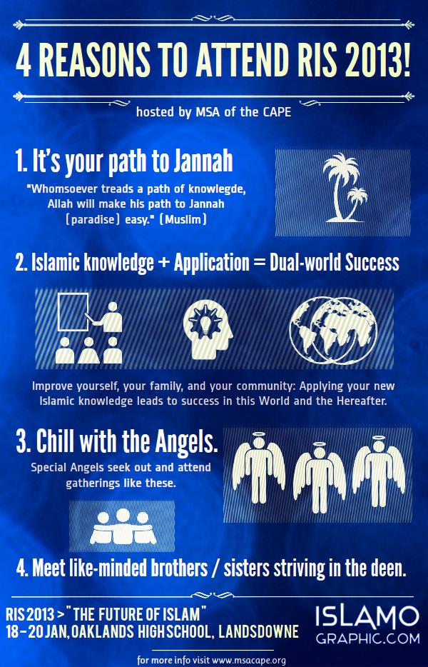 RIS-2013 islamographic