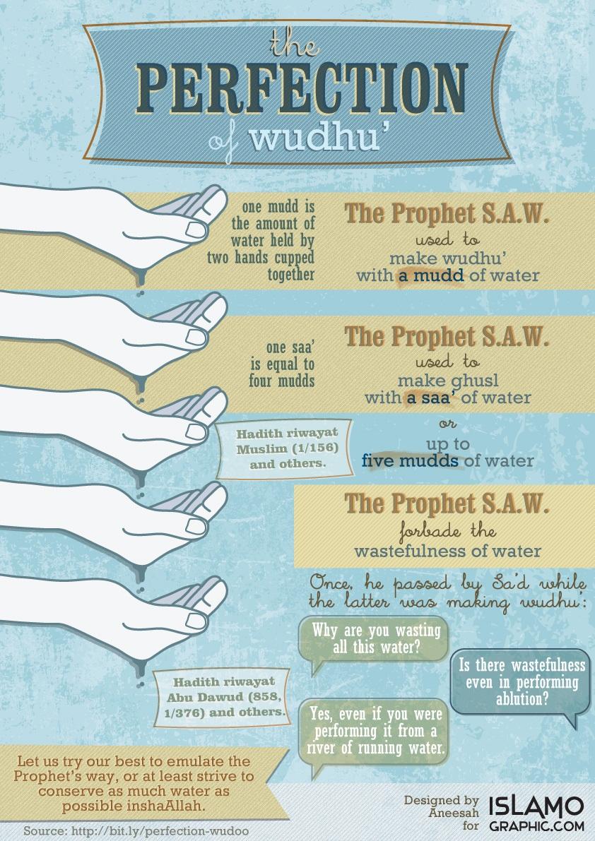 Islamographic: Whudhu