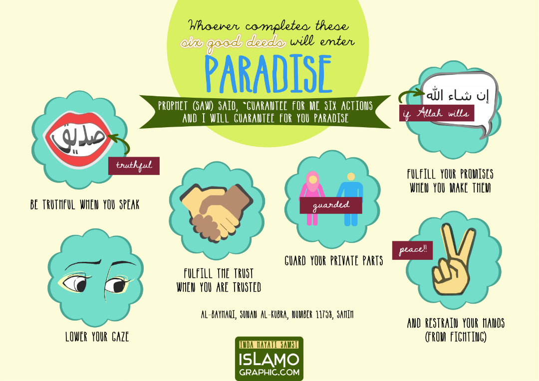 6 Good Deeds to Paradise
