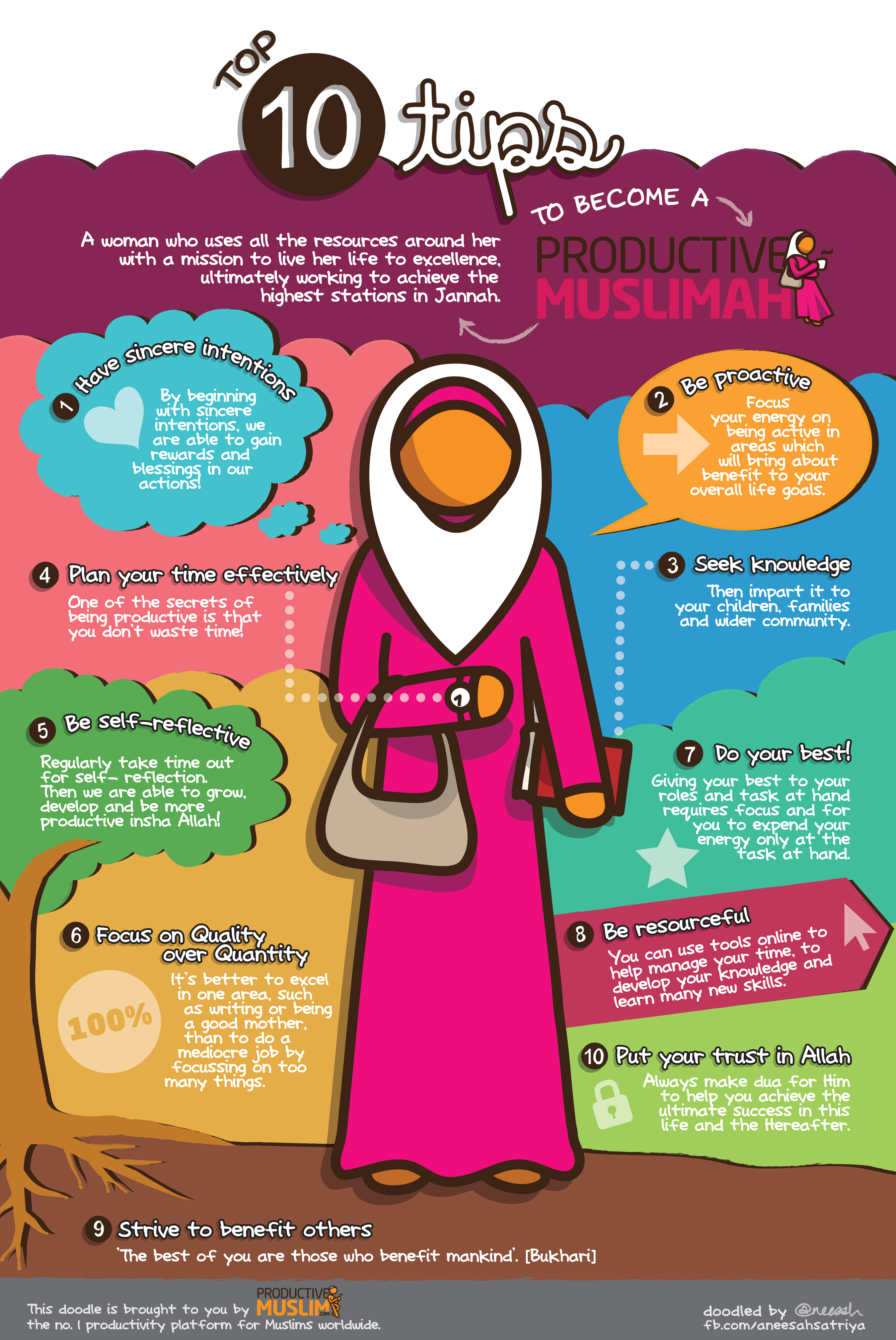Infographic: 10 Muslimah Productivity tips