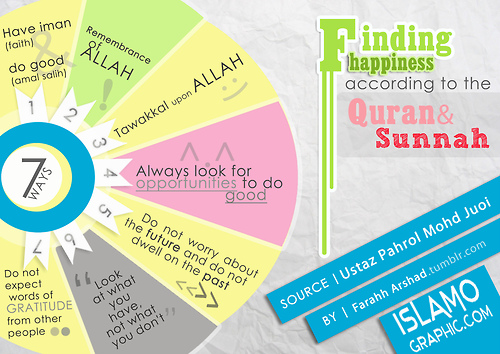 Islamographic: Finding Happiness