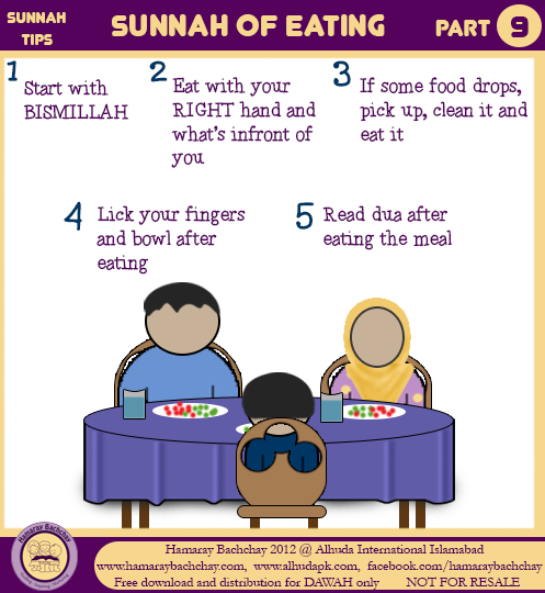 Sunnah of Eating