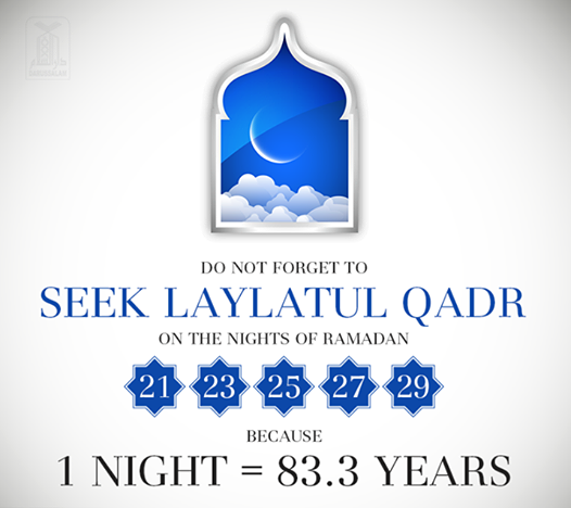 10 point plan for Laylatul Qadr