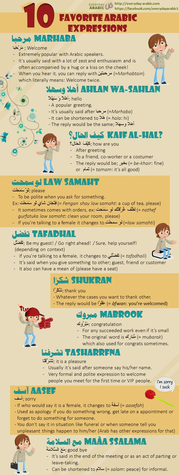 10 Favourite Arabic Expressions