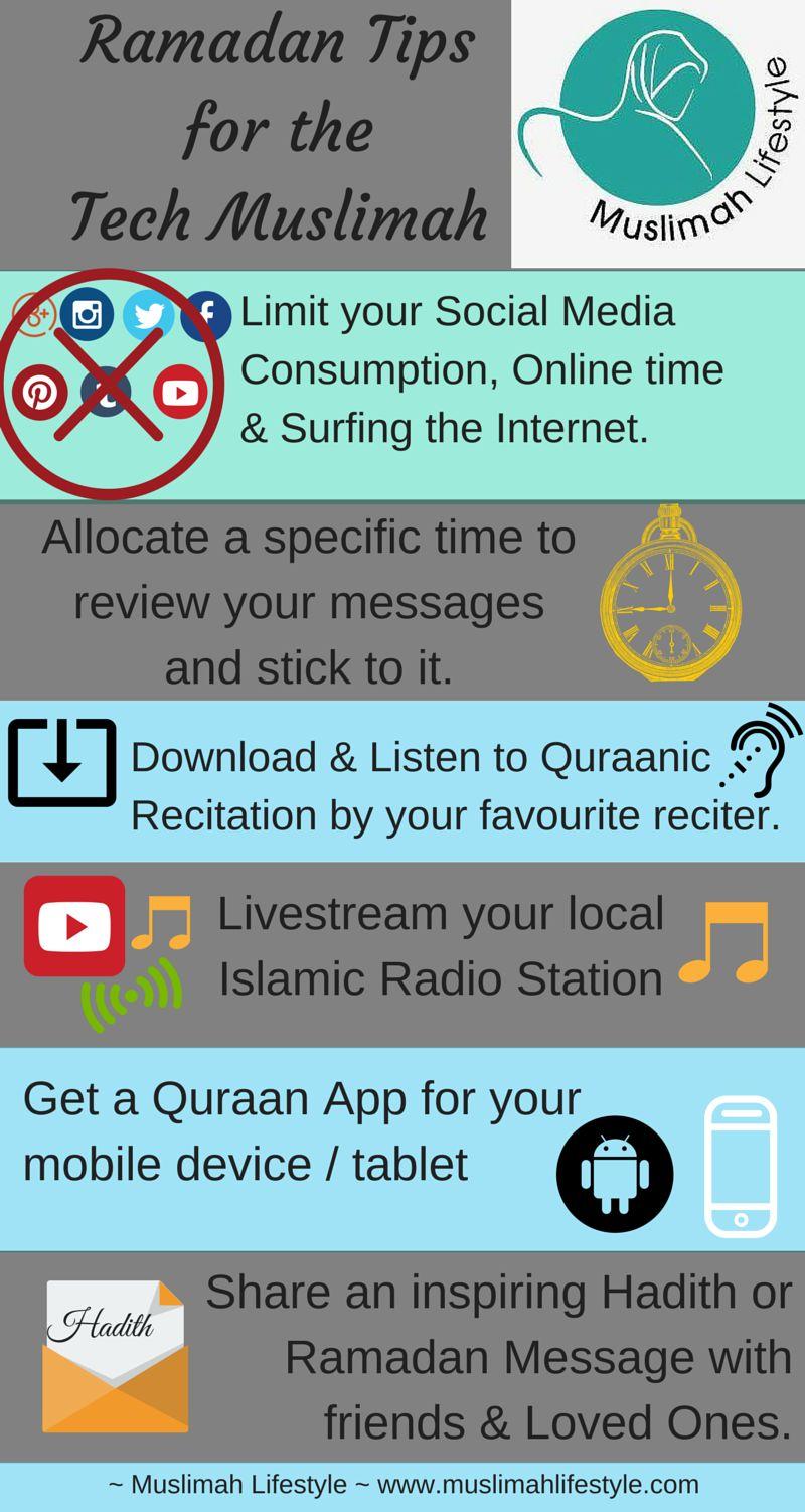 Ramdan Tech Muslimah