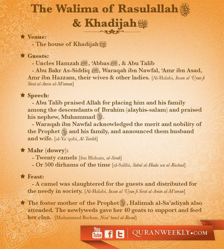 The Walima of Nabi SAWS & Hadhrat Khadija RA