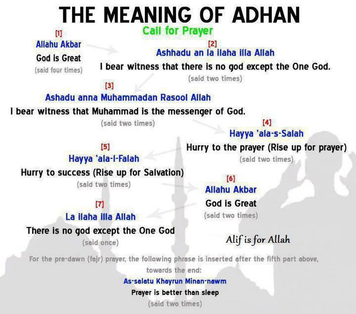 Virtues & Meaning of the Adhan