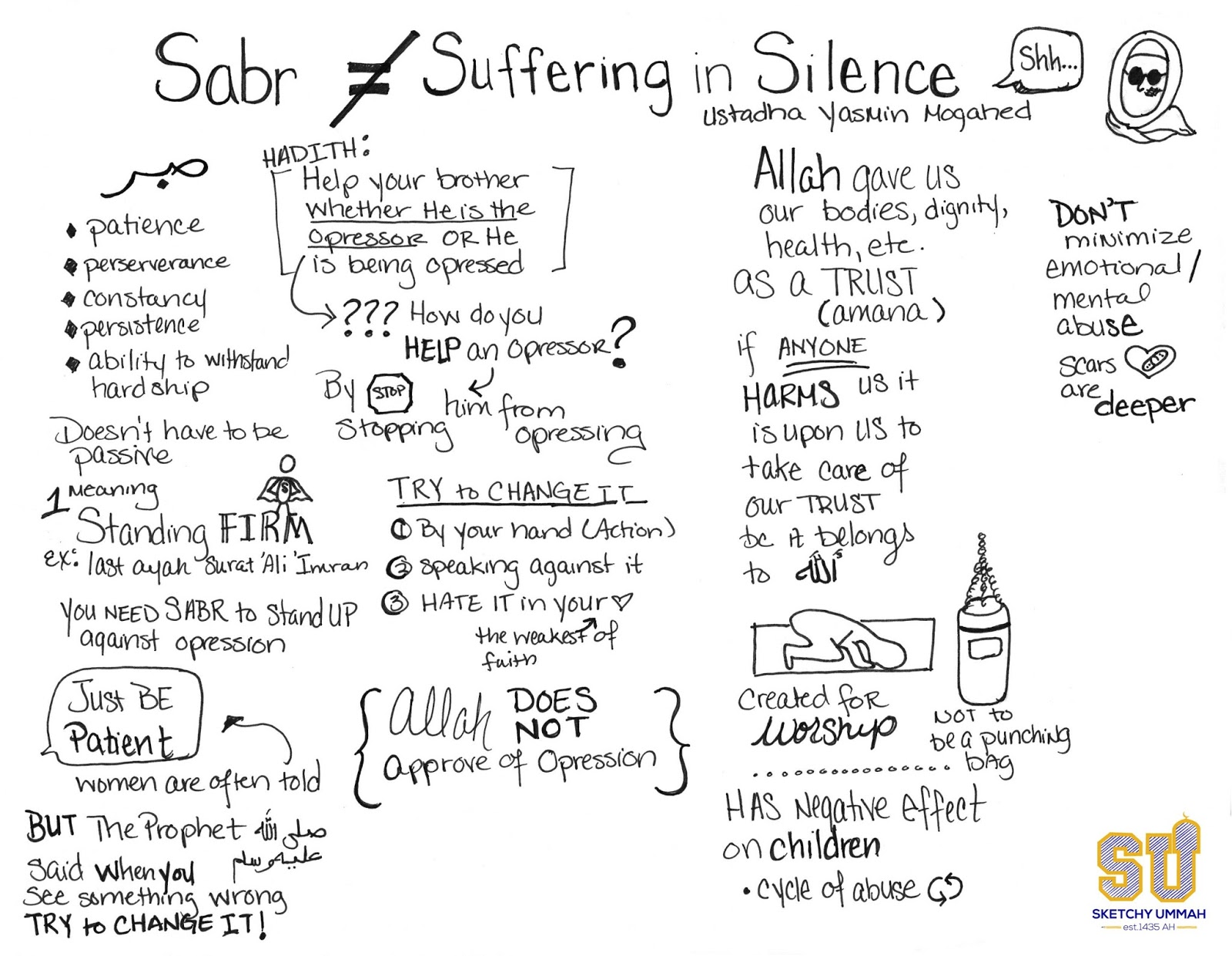Sabr is not Suffering in Silence  #2